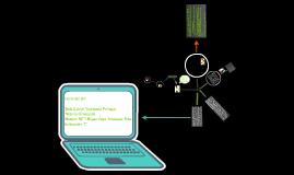 Copy of Problemas con Sistemas de Inventario
