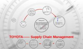Copy of Toyota—— Supply Chain Management