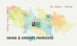 Haber & Contact Processes