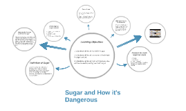 Sugar and How it's Dangerous