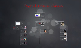 Pygmalion Social Classes