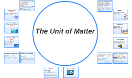 The Unit of Matter