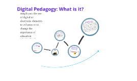 digital pedagogy for the digital age