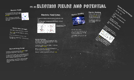 Chapter 33: Electric Fields