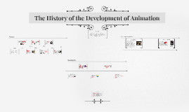 The History of the Development of Animation