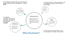 Why Business?