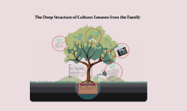 Copy of The Deep Structure of Culture: Lessons from the Family