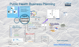 Business Of Public Health