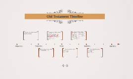 Copy of Old Testament Timeline
