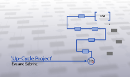 'Up-Cycle Project'