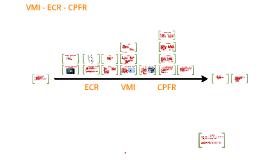 VMI / ECR / CPFR