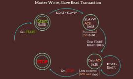Copy of Copy of Start