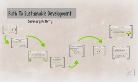 Path To Sustainable Development