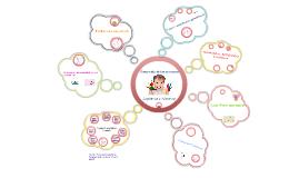 Desarrollo de los procesos cognitivos y afectivos