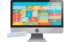 Copy of 26 steps to follow to develop your website