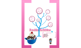 Copy of Baskin Robbins