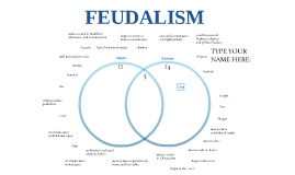 Feudalism in Japan and Europe ThoughtCo