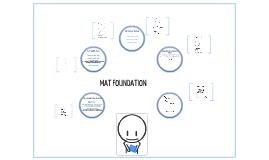 Mat Footing (Design)