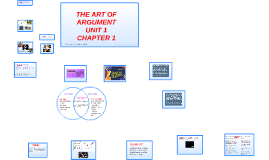 THE ART OF ARG. Weeks 1, 2