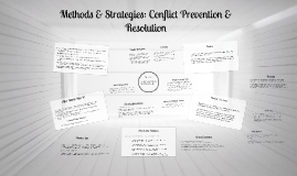Methods & Strategies: Conflict Prevention & Resolution