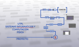 Copy of UTPL