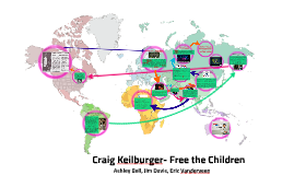Craig Keilburger- Free the Children