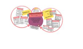 Copy of Criterios y evaluación de proyectos informáticos