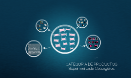 CATEGORIA DE PRODUCTOS