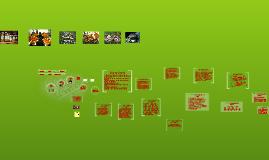Copy of Wprowadzenie na rynek grzybów marynowanych Niparko Grzyby