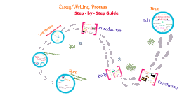 Copy of Essay Writing Process