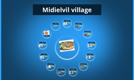 Midielvil village