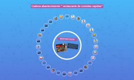 """Copy of Cadena abastecimiento """" restaurante de comidas rapidas"""""""