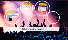 What is Musical Theater?