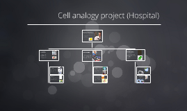 Copy of Cell Analogy project.