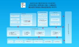 Mapa procesos y equipos_12-13