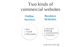 Two Kinds of Websites
