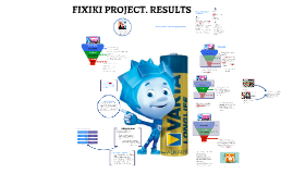 Cool content marketing case - Fixiki project