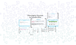 Phonological Analysis