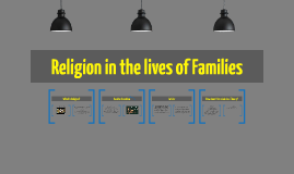 Religion in the lives of Families