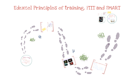 Edexcel GCSE Principles of Training, FITT and SMART