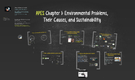 Copy of Buford APES Chapter 1: Environmental Problems,