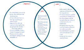 Venn diagram of algernon and jack by kent penicook on prezi ccuart Image collections