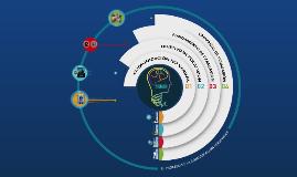 Copy of El proceso de la comunicacion