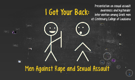 Copy of I Got Your Back: A Bystander Intervention