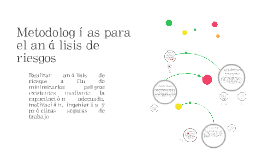 Metodologías para el análisis de riesgod