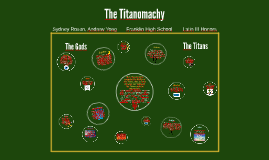The Titanomachy