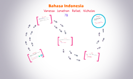 Bahasa Indonesia By Vanessa Kho On Prezi