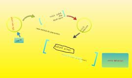 Copy of Copy of cara membuat presentasi