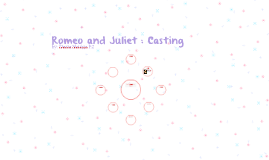 Romeo and Juliet : Casting