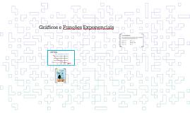 Gráficos e Funções Exponenciais e Logarítmicas